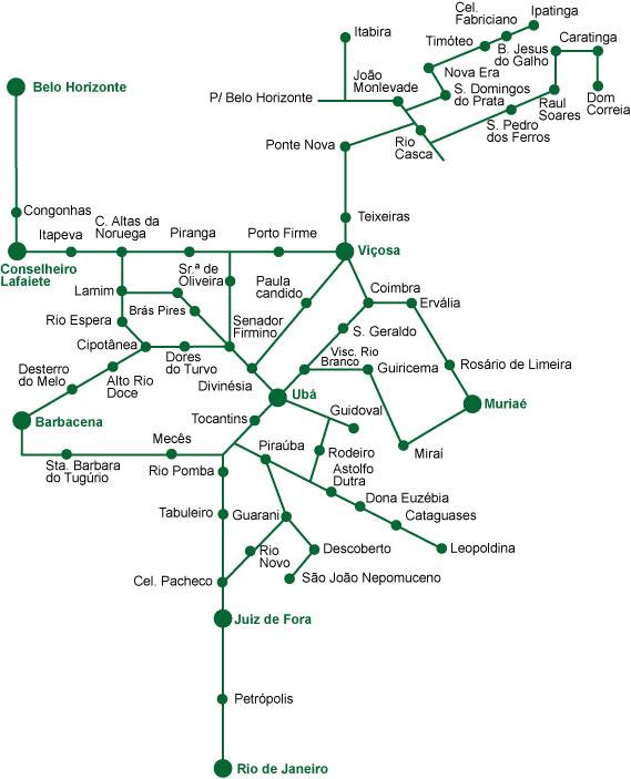 Mapa Operacional